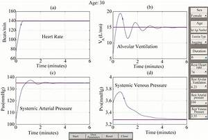 Cardiogui  An Interface Guide To Simulate Cardiovascular