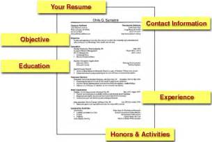how to make a good resume education resume jobsamerica info