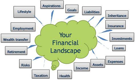 cfp fiduciary financial advisor fee only financial