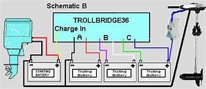 Trollbridge36