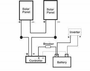 solar panel mounting options solar panel power wiring With wiring diagram besides solar photovoltaic pv system in addition solar