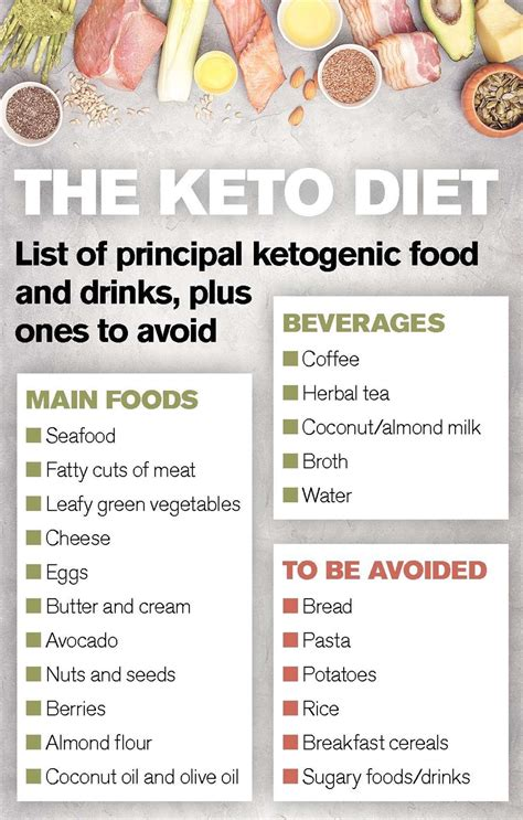 people  kent   keto diet