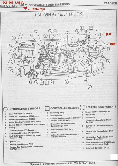 What You Need Make Engine Run The Basic Schematics Page