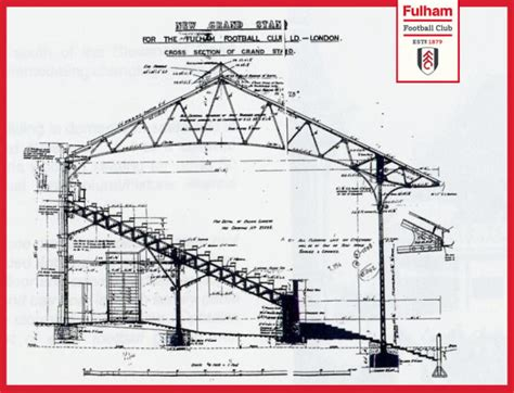 Cottage Corner Fulham by Fulham S 1904 Plans For Stevenage Road Stand Photo