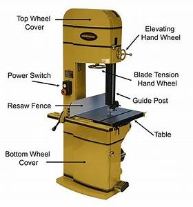 How To Use A Band Saw  Folding A Bandsaw Blade  U0026 Essential