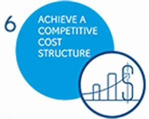 Achieve a Competitive Cost Structure - Six Strategic ...