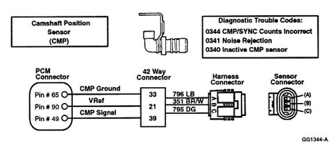 p camshaft position cmp sensor  bank  circuit