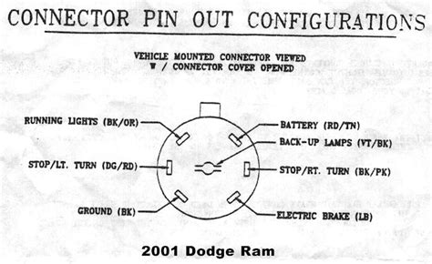 Dodge 7 Pin Trailer Wiring Diagram To 4 Wire by Trailer Tow Kit 2001 Dodge