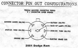 2015 Dodge Ram 7 Pin Trailer Wiring Diagram