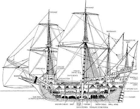 Parts Of A Sailboat In Spanish by Ship Schematic Diagram Get Free Image About Wiring Diagram