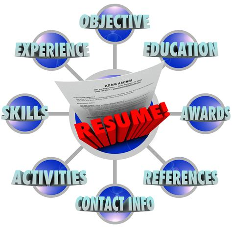 the resume builder