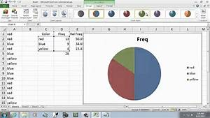 Excel2010  Creating A Pie Chart From Summarized