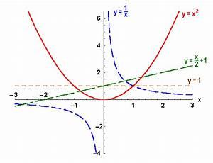 Steigung Einer Parabel Berechnen : mathematischer vorkurs zum studium der physik ~ Themetempest.com Abrechnung