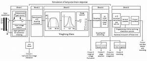 Power Quality  Voltage Fluctuations And Lamp Flicker In Power Systems