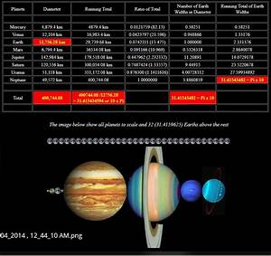 Diameter of All 8 Planets - Pics about space