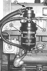 John Deere 320 Skid Steer Code F9h9