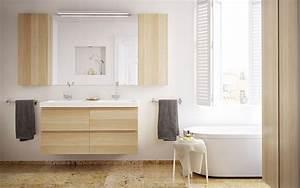 Meuble Salle De Bain A Poser : meuble salle de bain ikea vasque a poser salle de bain id es de d coration de maison m9odozoley ~ Teatrodelosmanantiales.com Idées de Décoration