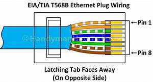 Cat 5 Crossover Wiring Diagram Free Picture