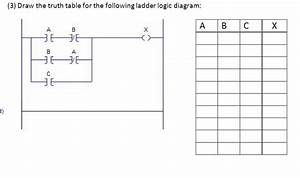 Solved   3  Draw The Truth Table For The Following Ladder
