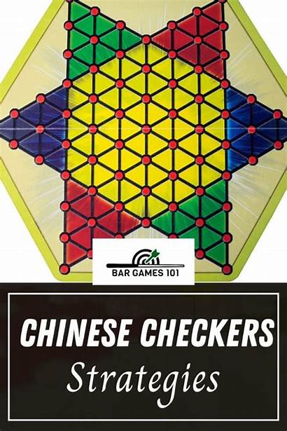 Checkers Chinese Strategies Win Always Games