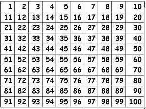 template for numbers 1 100 - 100square broad heath primary school