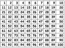 7 Best Images of Printable 100 Square Grid Grid with 100