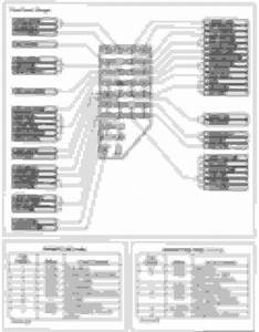 94 Ford Ranger 4 0l Coil Pack Wiring Diagram