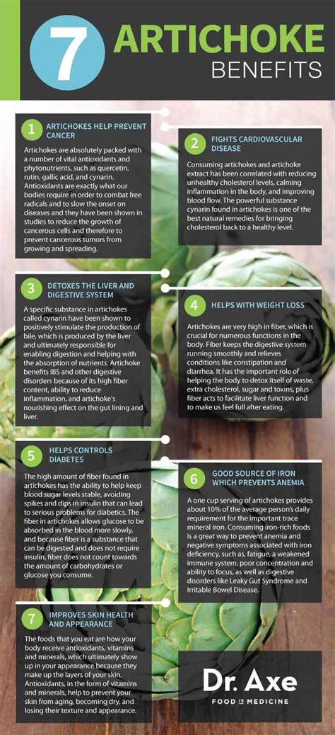 artichokes benefits recipes nutrition facts dr axe