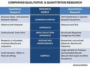 Generation Study  Primary Research Methods