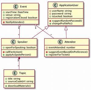 Uml Made Easy With Plantuml  U0026 Vs Code