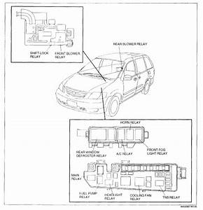 Where Is The Cooling Fan Relay On A 2003 Mazda Mpv