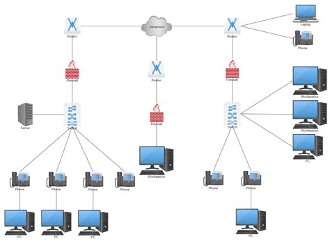 Network Diagram Software Free Download