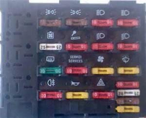 Fiat Uno - Fuse Box Diagram