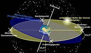Entfernung Erde Sonne Berechnen : was f r auswirkungen hat die verschiebung der erdachse nach dem japan beben akademie integra ~ Themetempest.com Abrechnung