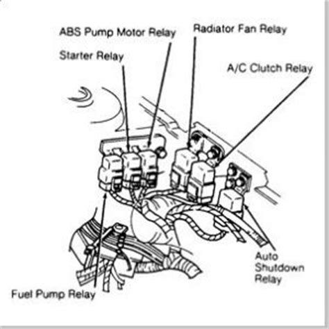 Dodge Spirit Radiator Fan Relay Switch Where The