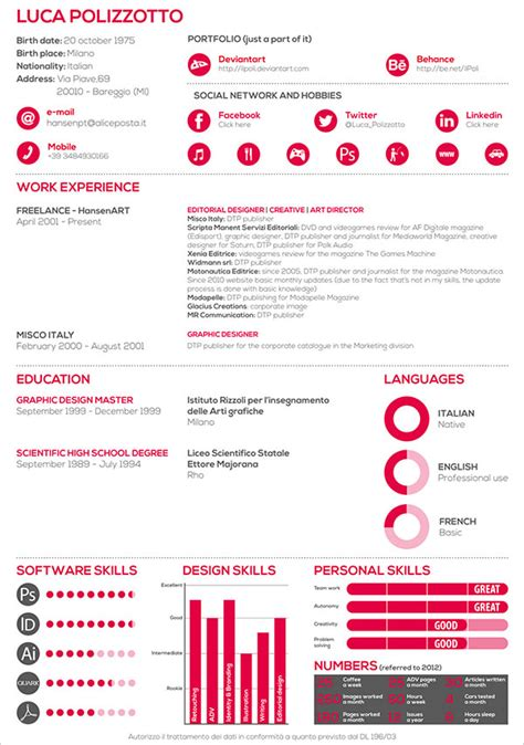example of best resume 10 interesting simple resume examples you would love to