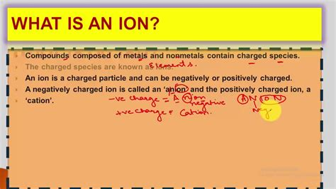 What Is An Ion Youtube