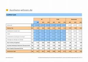 Kapitalbedarf Berechnen : cashflow cycle excel tabelle business ~ Themetempest.com Abrechnung