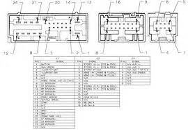 Need Dash Harness Wiring Diagram For Explorer