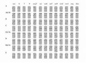 Music - Generating Ukulele Chord Diagrams - Tex