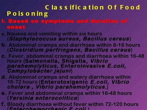 onset of food poisoning symptoms bacterial food poisoning