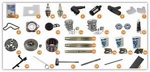 Stihl Ms 170 Avis : stihl 017 stihl 018 stihl ms170 stihl ms180 ~ Dailycaller-alerts.com Idées de Décoration