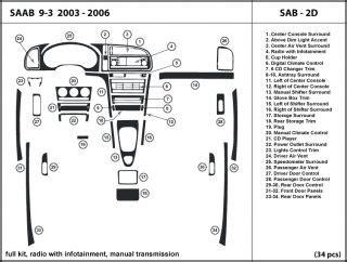 free download parts manuals 2001 honda odyssey instrument cluster saab manual transmission diagram adventuresman
