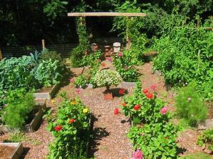 Creating, A, Raised, Bed, Garden