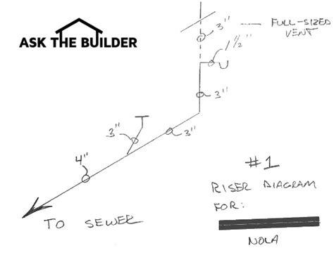 Florida Building Wiring Diagram by Piping Riser Diagram Wiring Diagram