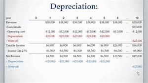 straight line depreciation idealvistalistco With straight line depreciation template