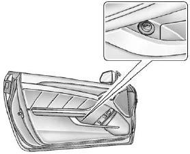 trunk lock release trunk sedan coupe doors keys