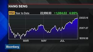 Chinese Shares Drop in Hong Kong as Energy Companies Slip ...
