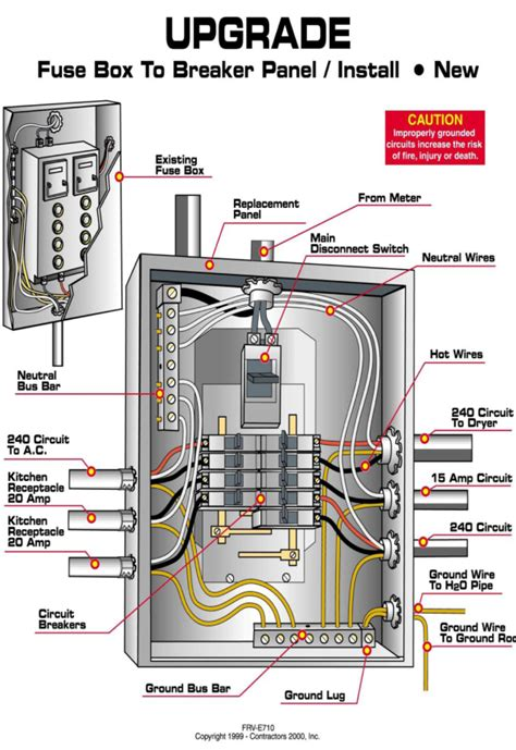 breaker box wiring diagram breaker image wiring similiar electrical panel wiring diagram keywords on breaker box wiring diagram