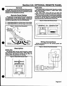 General  Remote Panel Cables  Description